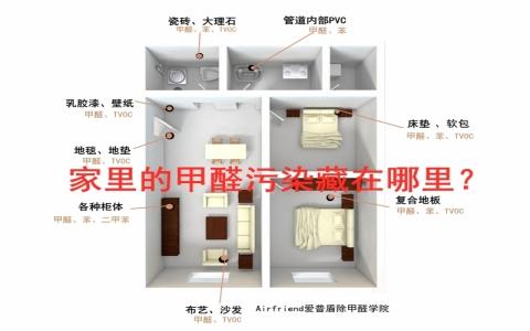 新家具中的甲醛多久可以散发完去除