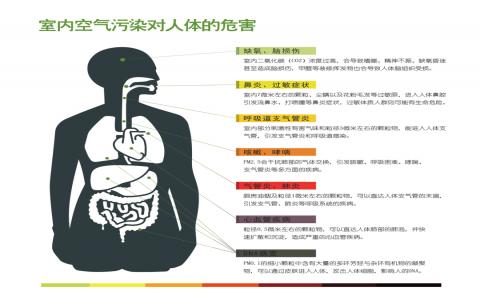 甲醛污染从家具源头控制