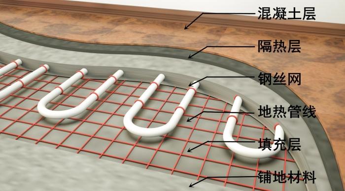 地暖会加快甲醛的释放,地暖有甲醛,是真的么?